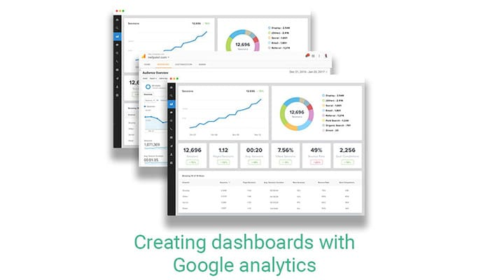 How to Create a PERFECT Dashboard in Google Analytics